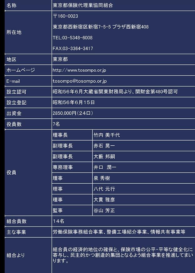 各組合データ作成 PDF変換後PS・PNG変換.png