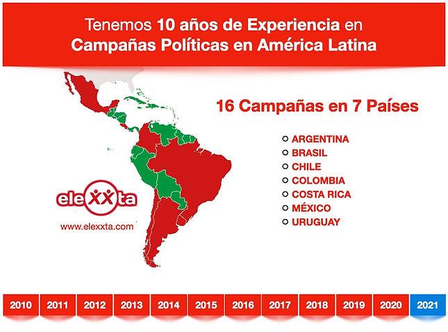 Experiencia en America Latina.jpg