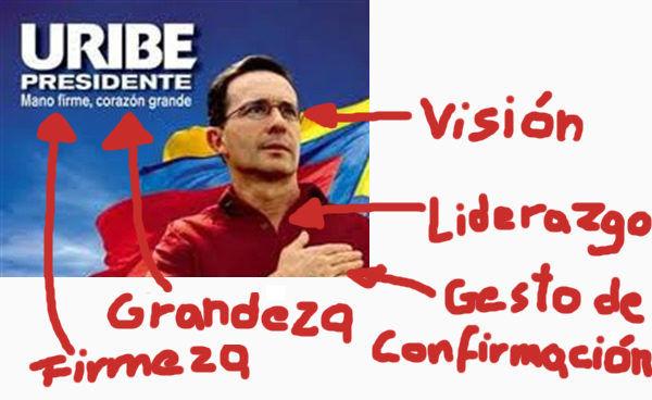 Eslogan Político Álvaro Uribe Colombia 2002