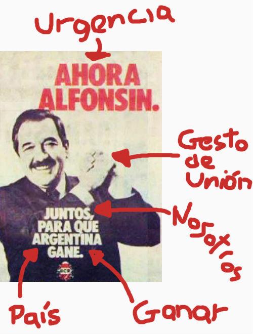 Eslogan AHORA ALFONSIN, Argentina, 1983