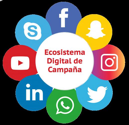 Ecosistema Digital de Campaña de candidato a Presidente
