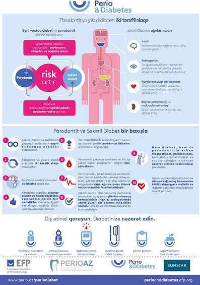 Perio&Diabet Poster.jpg