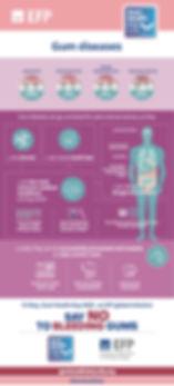 infografic_gum_diseases_HiRes.jpg