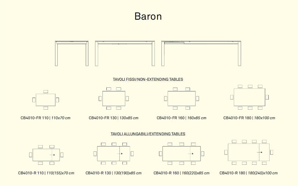 Baron Extending Pic21