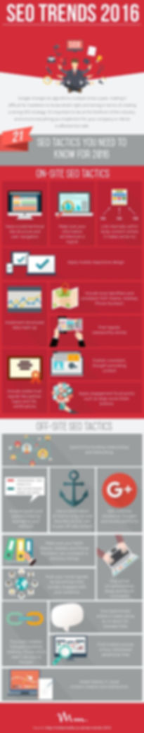 SEO TRAINING IN SURAT INFOGRAPHIC