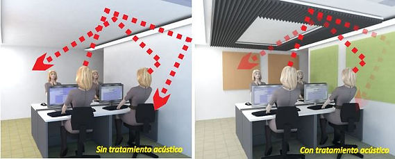 acondicionamiento acustico call center d