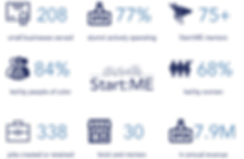 StatBreakdown-2019-07-18.png