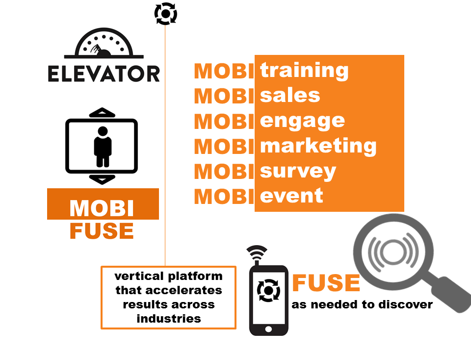 MOBIFUSE Marketing 2015.8.png