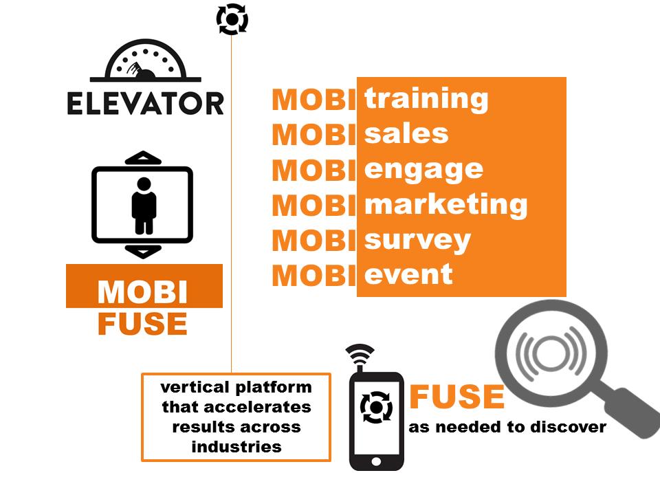 MOBIFUSE Marketing 2015.8.png