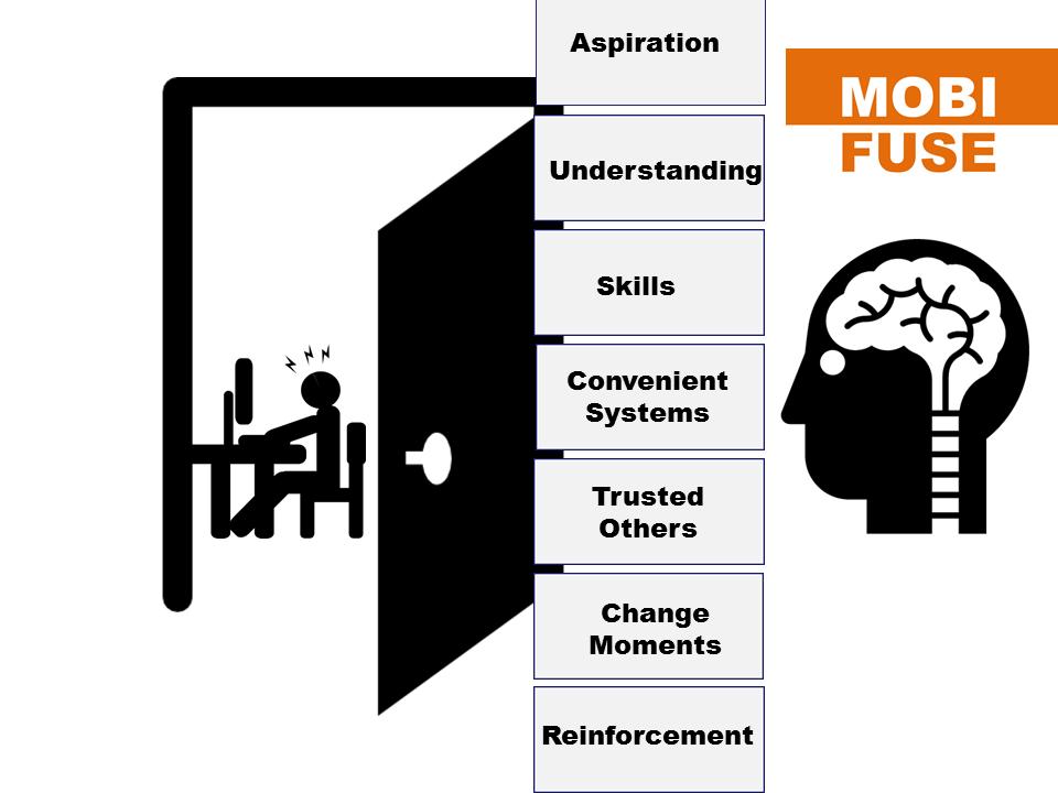 MOBIFUSE Marketing 2015.3.png