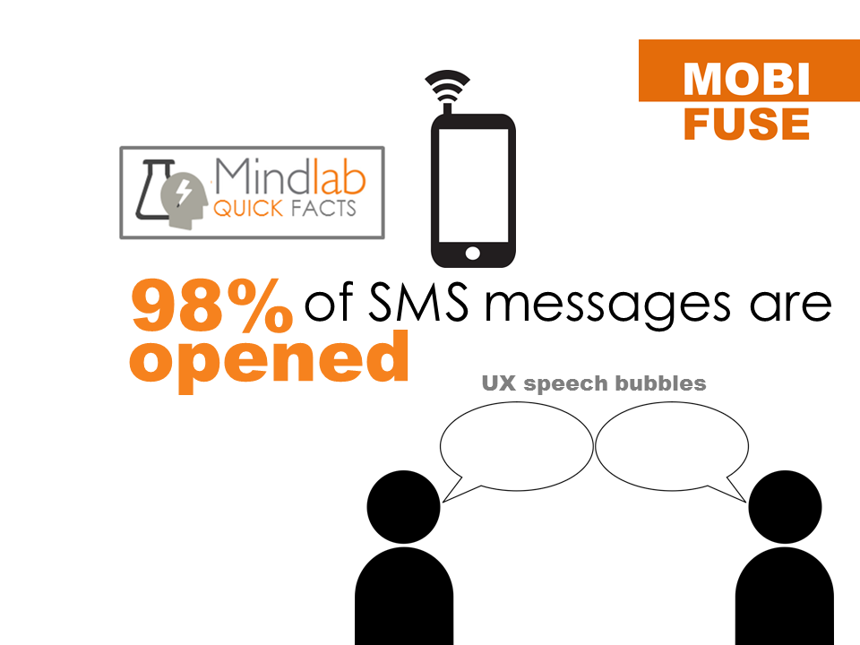MOBIFUSE Marketing 2015.5.png