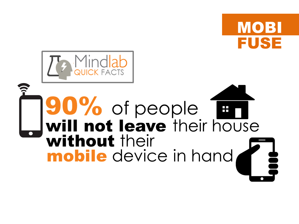 MOBIFUSE Marketing 2015.4.png