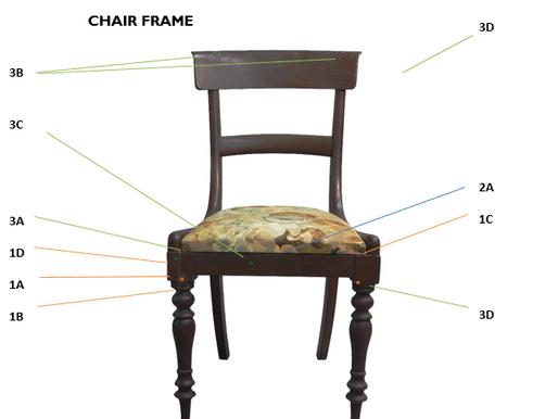 Understanding Adhesives in Furniture (mark 1)