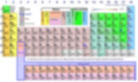 periodic table old school.jpg