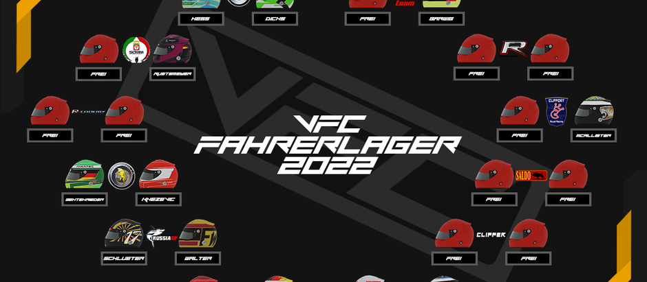 VFC-Fahrerkarussel 2022 – Die Zeichen verdichten sich – Jörns Expertise