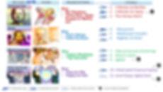 Summary_chart_-_Prattiċi.jpg