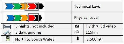 Trans Wales MTB key.JPG