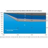 PNAS trajectory.jpg
