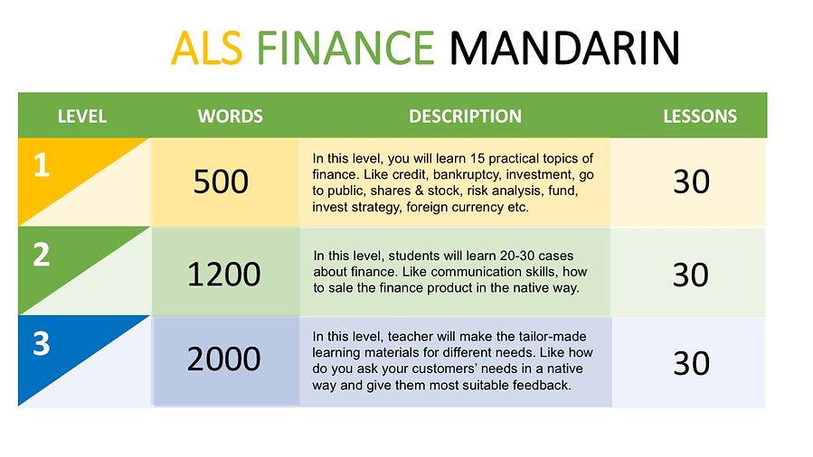 als finance mandarin.jpg