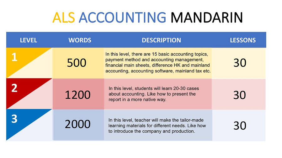als accounting mandarin.jpg