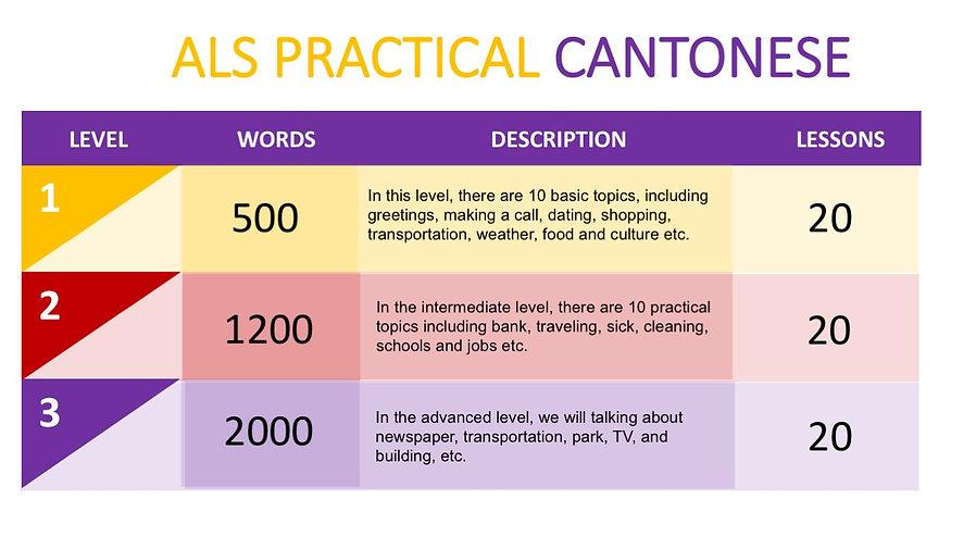 practical cantonese.jpg