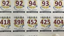 2020年2学期 浜脇中!精道中!期末テスト結果\(^o^)/