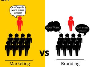 Marketing ou Branding