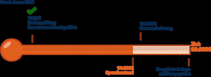 spendenbarometer_2021.png