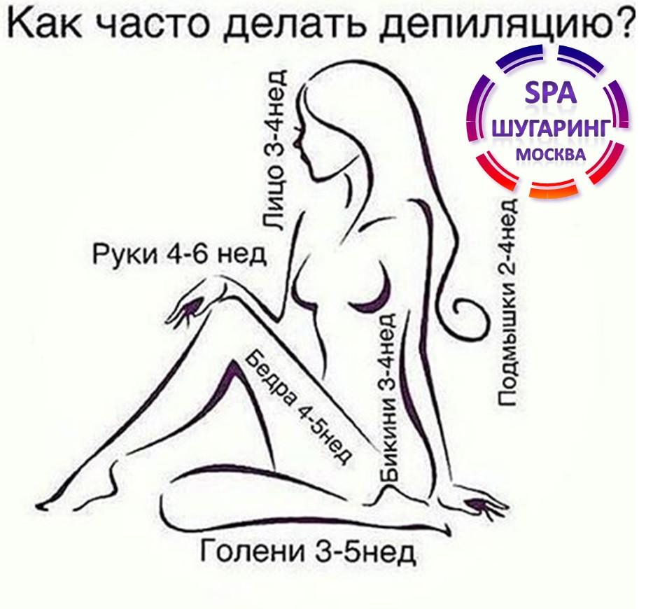 SPA Шугаринг Москва | Эпиляция | Депиляция | Салон красоты | Раменки | 89257002888