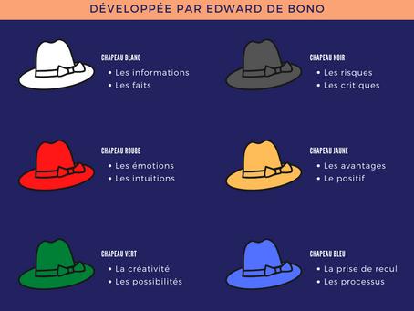 Réfléchir autrement: la méthode des six chapeaux