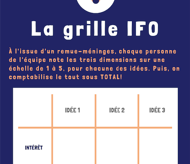 Outil brainstorming : La grille IFO
