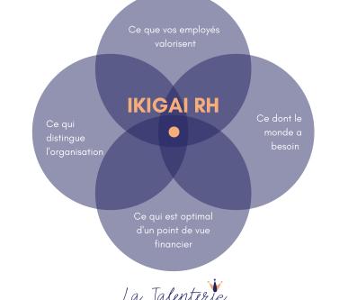 IKIGAI RH : Partir du concept japonais pour positionner votre offre employeur
