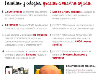 Boletín Contraste 12/04/2017