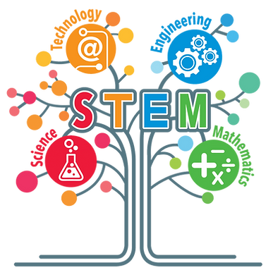 kissclipart-stem-club-clipart-science-te