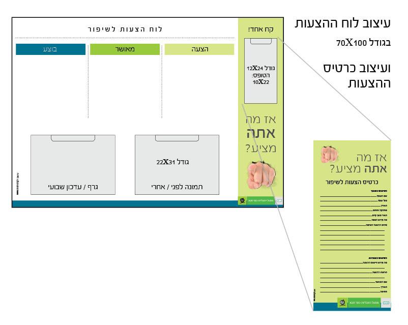 לוח הצעות לשיפור