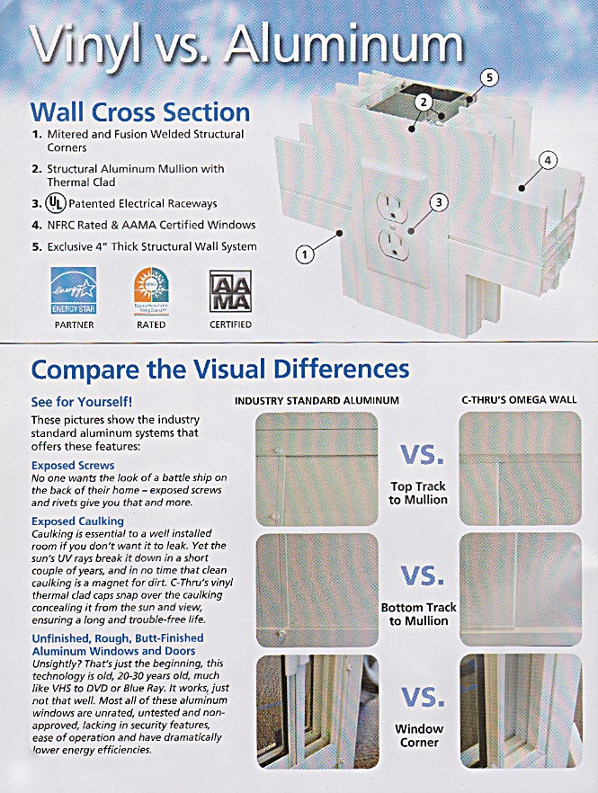 Vinyl framing vs Aluminum Framing