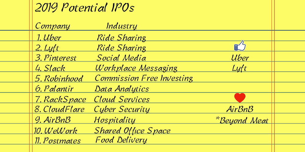 2019 Potential IPOs