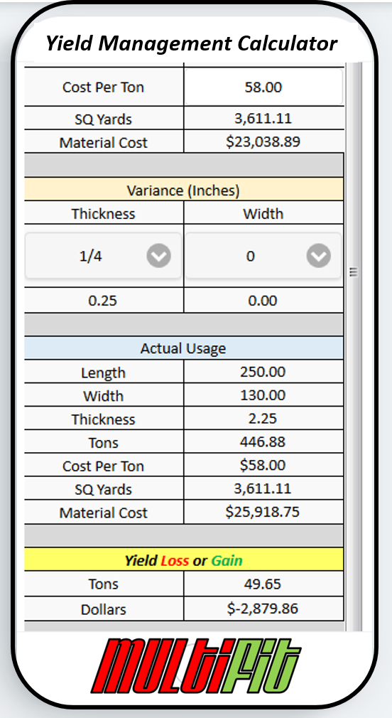 Yield Management Calculator