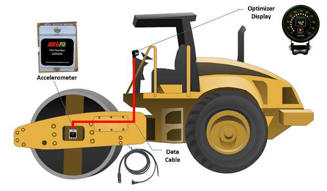 Compaction Optimizer Overview