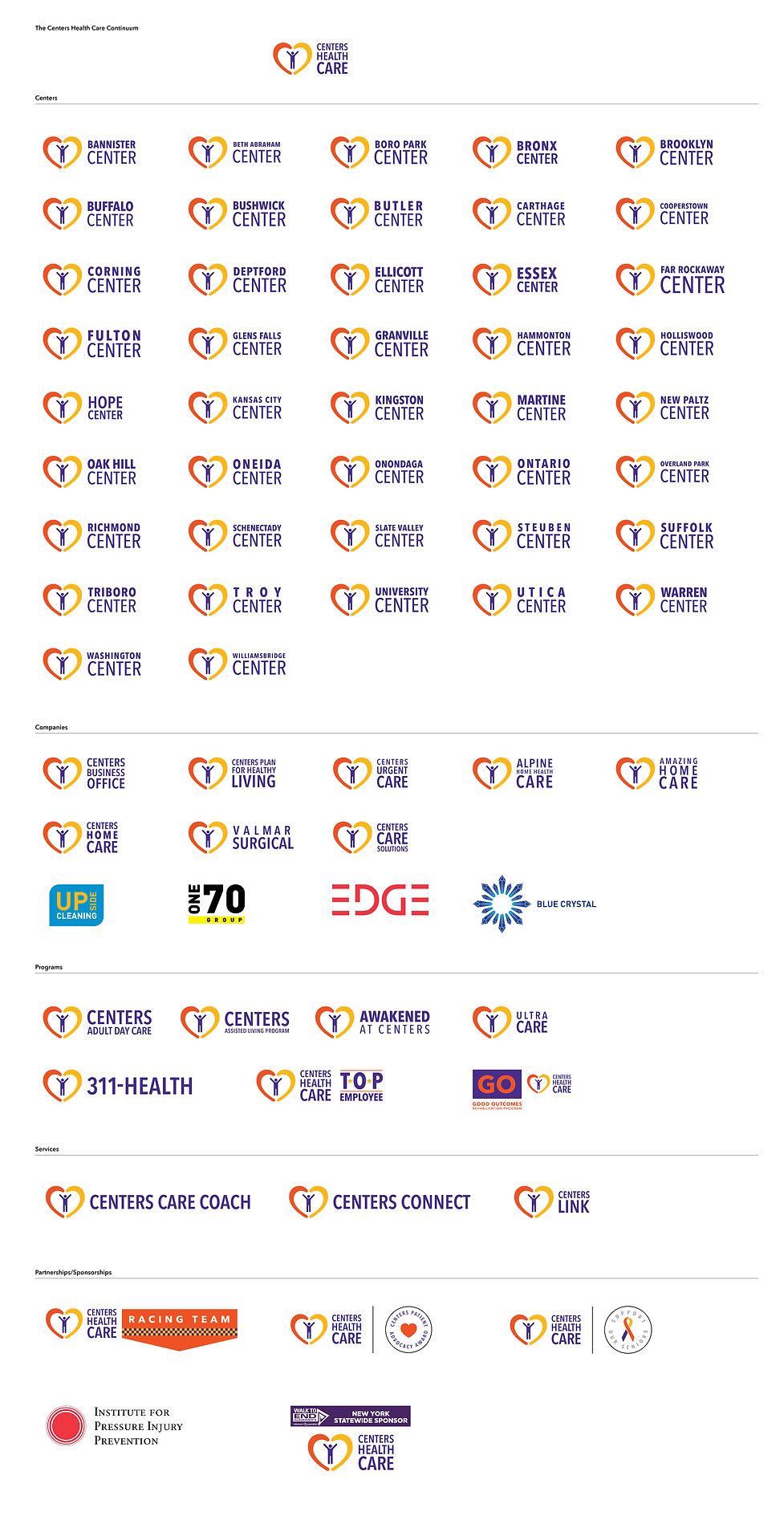 Continuum Organization Chart_2020.jpg