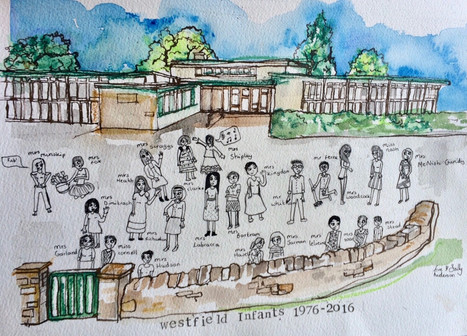 Westfieldschool Commission