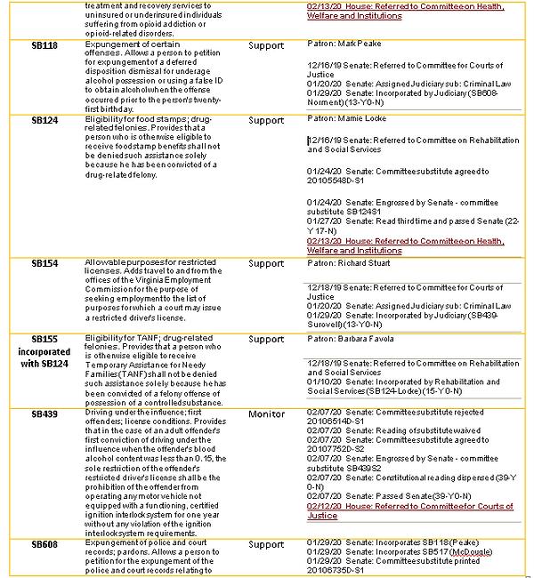 Bill Chart (3) 2-14-20.PNG