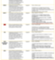 Bill Chart (2) 2-14-20.PNG