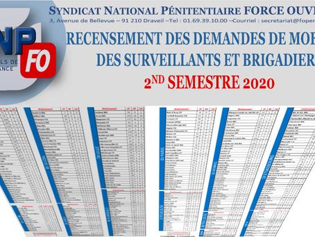 RECENSEMENT DES DEMANDES DE MOBILITÉ DES SURVEILLANTS ET BRIGADIERS 2nd Semestre 2020