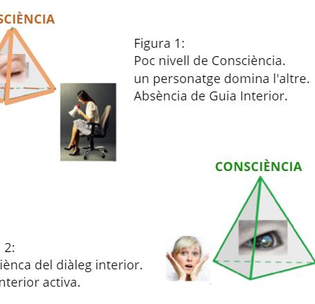 AVENTATGES DE GESTIONAR EL NOSTRE DIÀLEG INTERIOR: