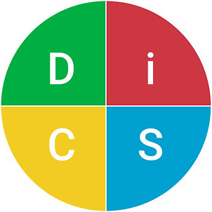 Everything DiSC - Full Color Map.jpg
