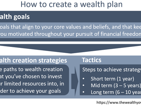 How to build wealth thru successful planning