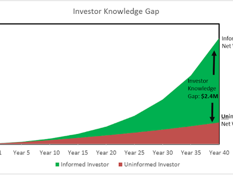 The $2.4 Million Pay off for Becoming an Informed Investor