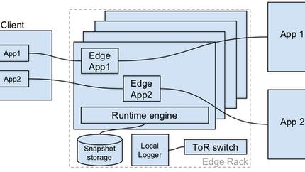 Making Edge Computing Reliable