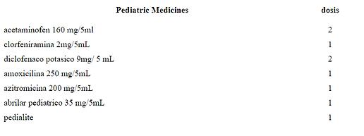 Vademecum Pediatrico